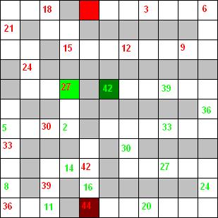 http://www.prise2tete.fr/upload/naddj-Clydevil-p2ttdlevel2.png