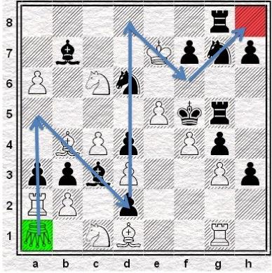 http://www.prise2tete.fr/upload/nobodydy-deepechec1.jpg