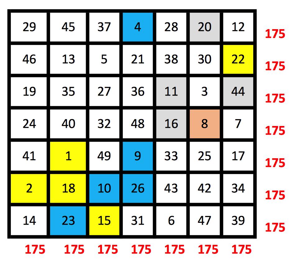 http://www.prise2tete.fr/upload/nobodydy-jackv_carre_magique.png
