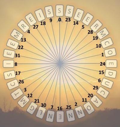 http://www.prise2tete.fr/upload/nobodydy-klim89-sages.jpg