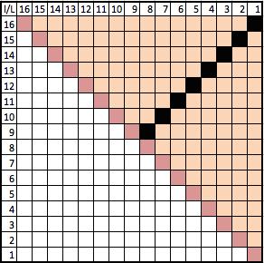 http://www.prise2tete.fr/upload/nobodydy-vasimolo-gaufrettes.png