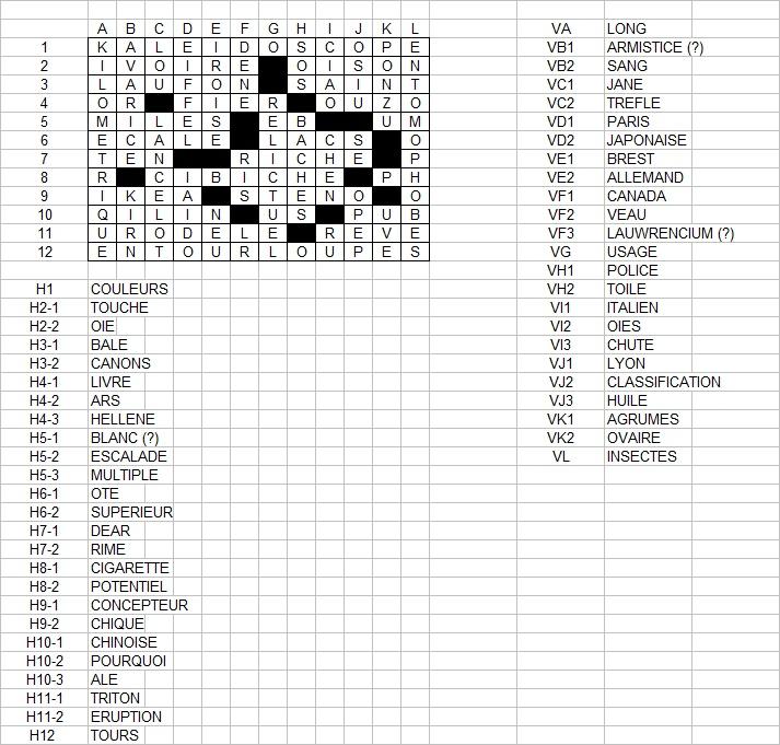 http://www.prise2tete.fr/upload/papiauche-Def_croisees_1.jpg