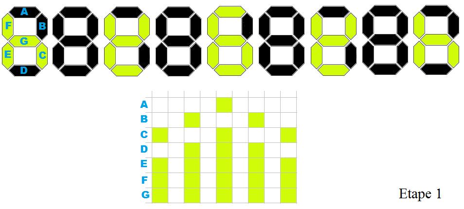 http://www.prise2tete.fr/upload/ravachol-bougies.png