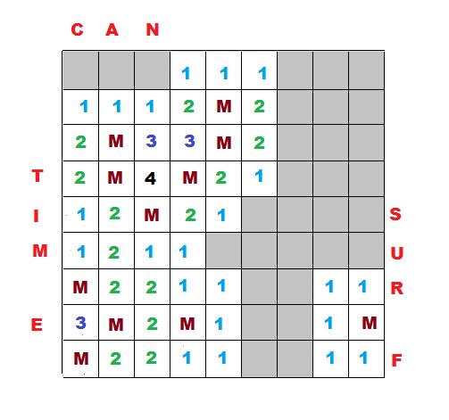 http://www.prise2tete.fr/upload/ravachol-cantimesurf.png