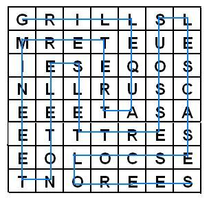 http://www.prise2tete.fr/upload/ravachol-grille6.jpg