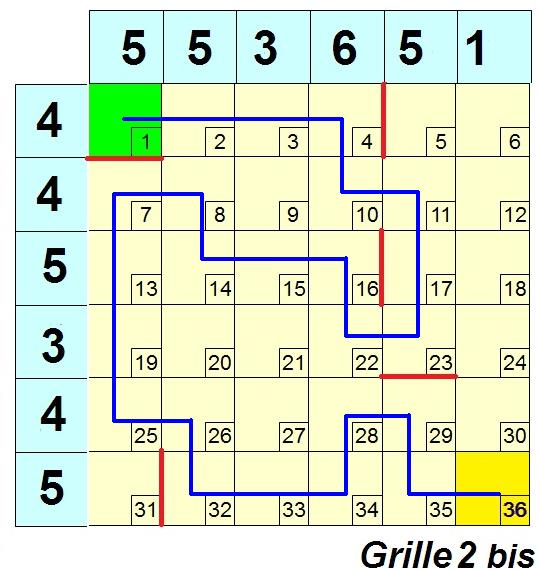 http://www.prise2tete.fr/upload/ravachol-grilledeuxbis.jpg