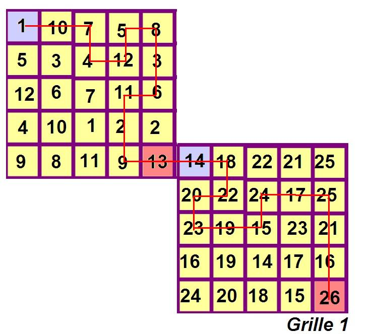 http://www.prise2tete.fr/upload/ravachol-grillegilles.jpg