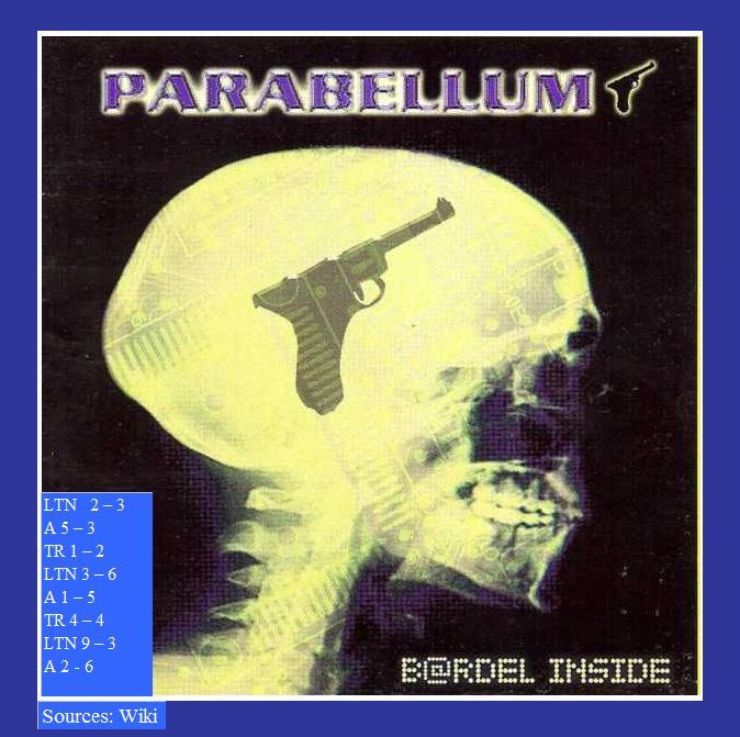http://www.prise2tete.fr/upload/ravachol-parabellum.jpg