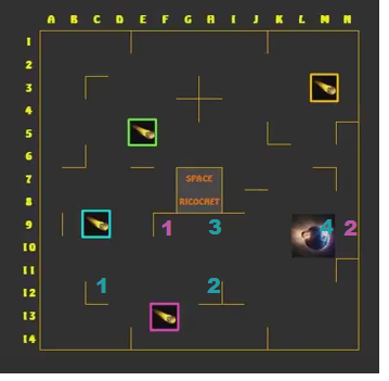 http://www.prise2tete.fr/upload/ravachol-spacericochet.png