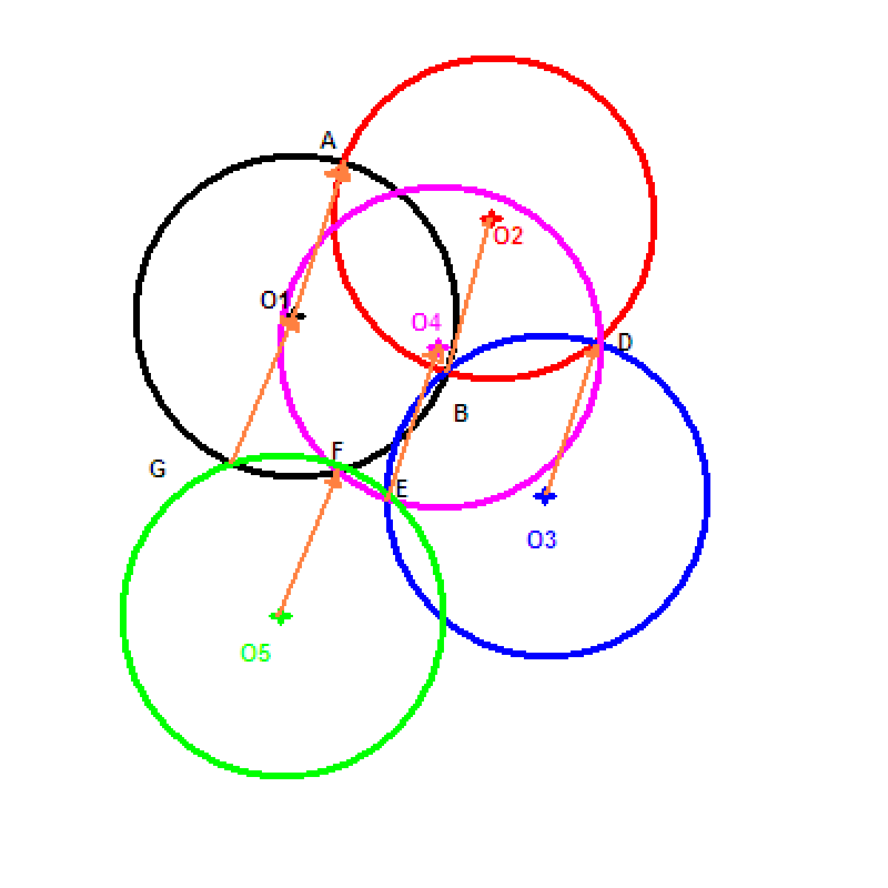 http://www.prise2tete.fr/upload/scarta-soucoupes.png