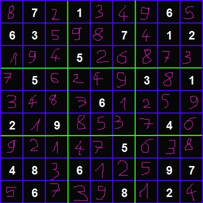 http://www.prise2tete.fr/upload/shadock-sudoku.jpg
