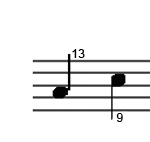http://www.prise2tete.fr/upload/sosoy-anglaises.jpg