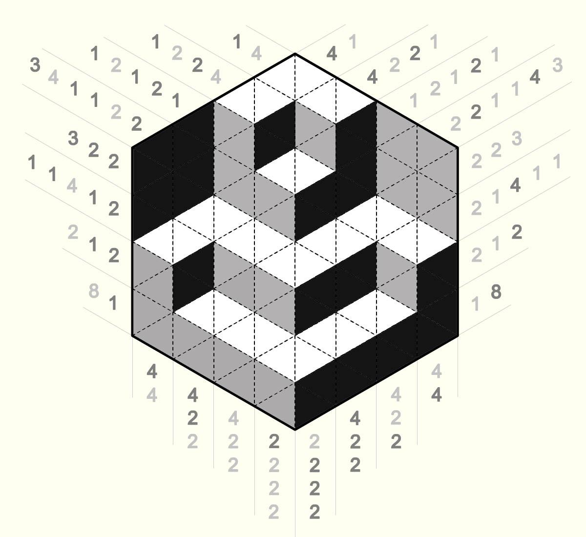 http://www.prise2tete.fr/upload/sosoy-cubes.jpg