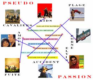 http://www.prise2tete.fr/upload/sosoy-pseudopassion2.jpg