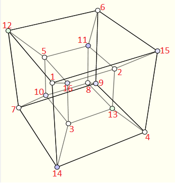 http://www.prise2tete.fr/upload/titoufred-tesseract_12_14_15_16.png