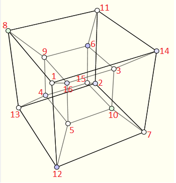 http://www.prise2tete.fr/upload/titoufred-tesseract_8_12_14_16.png
