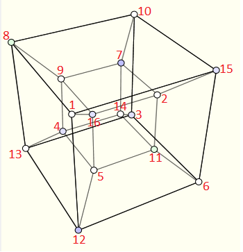 http://www.prise2tete.fr/upload/titoufred-tesseract_8_12_15_16.png