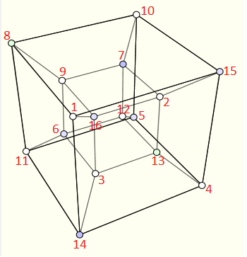 http://www.prise2tete.fr/upload/titoufred-tesseract_8_14_15_16.png