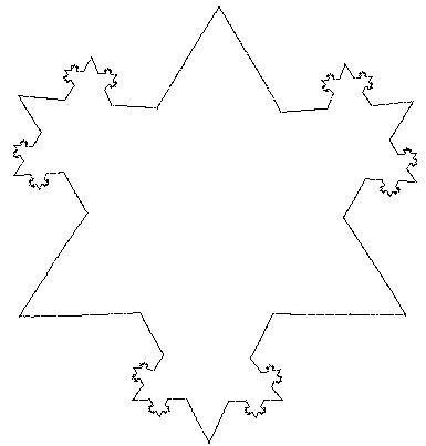 http://www.prise2tete.fr/upload/w9Lyl6n-fractale_longueur_finie.png