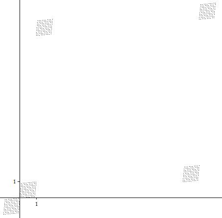 http://www.prise2tete.fr/upload/w9Lyl6n-graphe_2a2.png