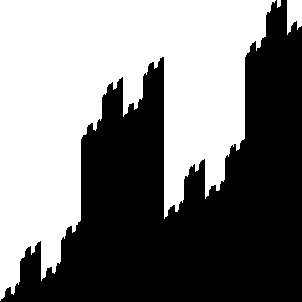 http://www.prise2tete.fr/upload/w9Lyl6n-graphe_2a2_aire.png